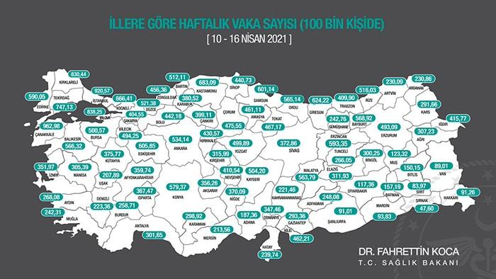 İstanbul'da 100 binde 920 Kovid-19 vakası