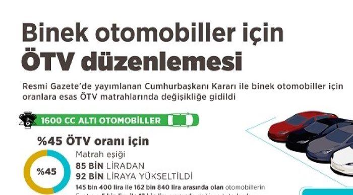 Otomobillerde ÖTV düzenlemesi